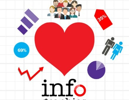 infograohicblogcover